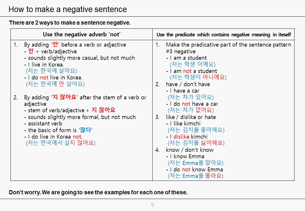 Basic sentence patterns and traditional classification of sentences ….