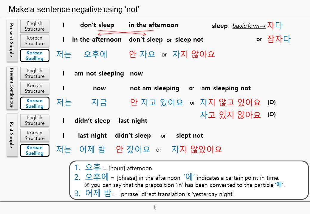 (PDF) The Analysis of Basic Sentence Patterns in English ...